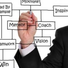 A Coaching Philosophy……