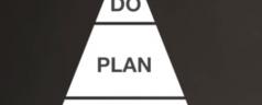 BLOCK vs RANDOM PRACTICE: READ, PLAN, DO