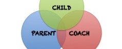 Things Coaches Do That Drive Parents Crazy